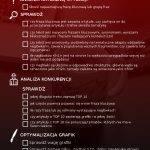 Checklista SEO: Optymalizacja treści