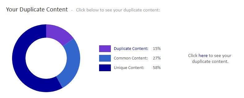 Siteliner.com - poszukaj zbyt zbliżonych stron w obrębie własnej domeny (duplikacja wewnętrzna)